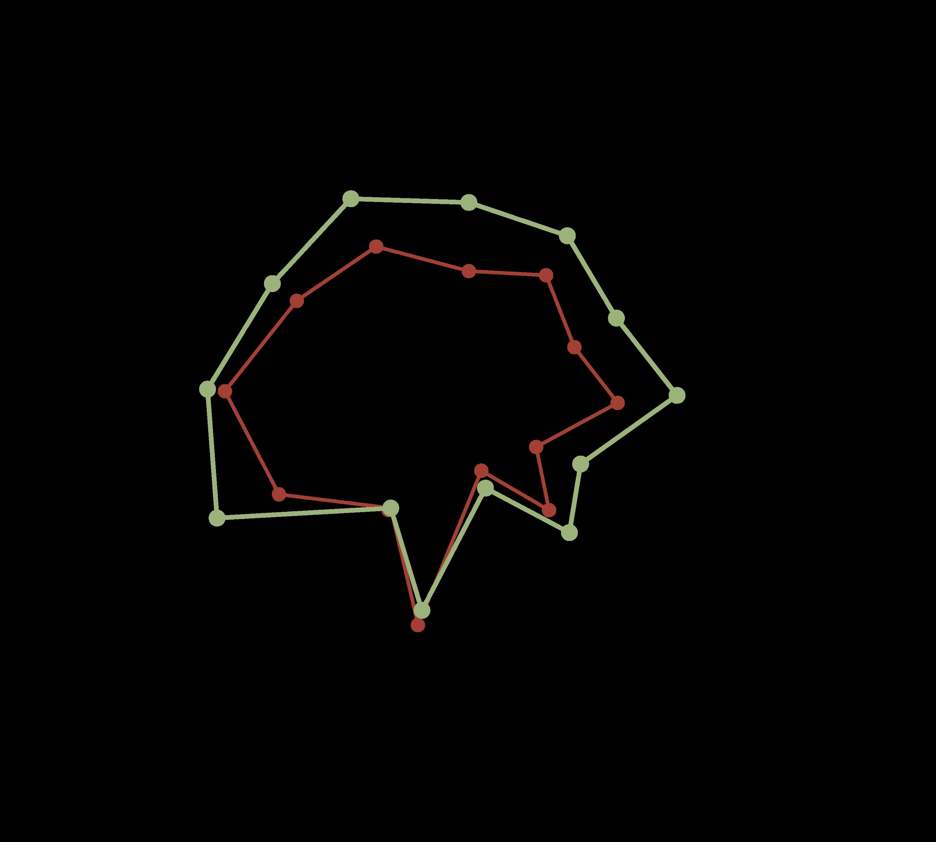 aromagramma fiano vcr107