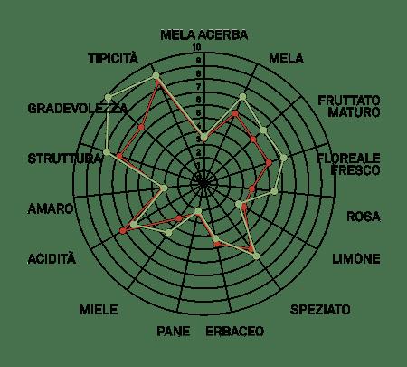 aromagramma glera vcr124
