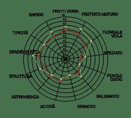 aromagramma marzemino vcr114-1