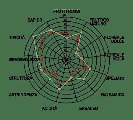 aromagramma montepulkciano vcr454