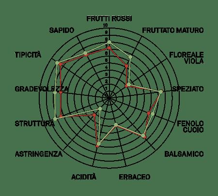 aromagramma syrah vcr246