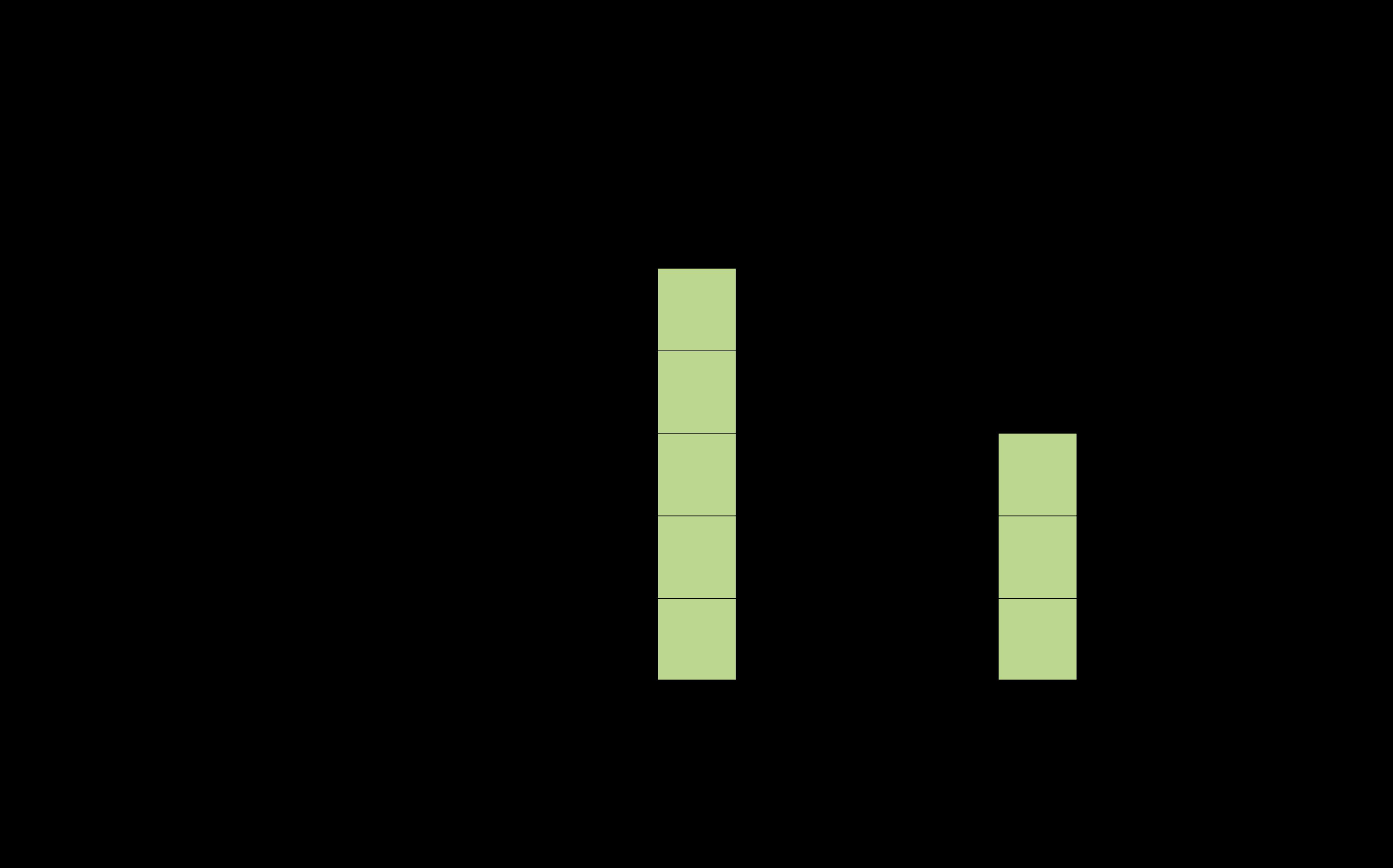 aromagramma julius