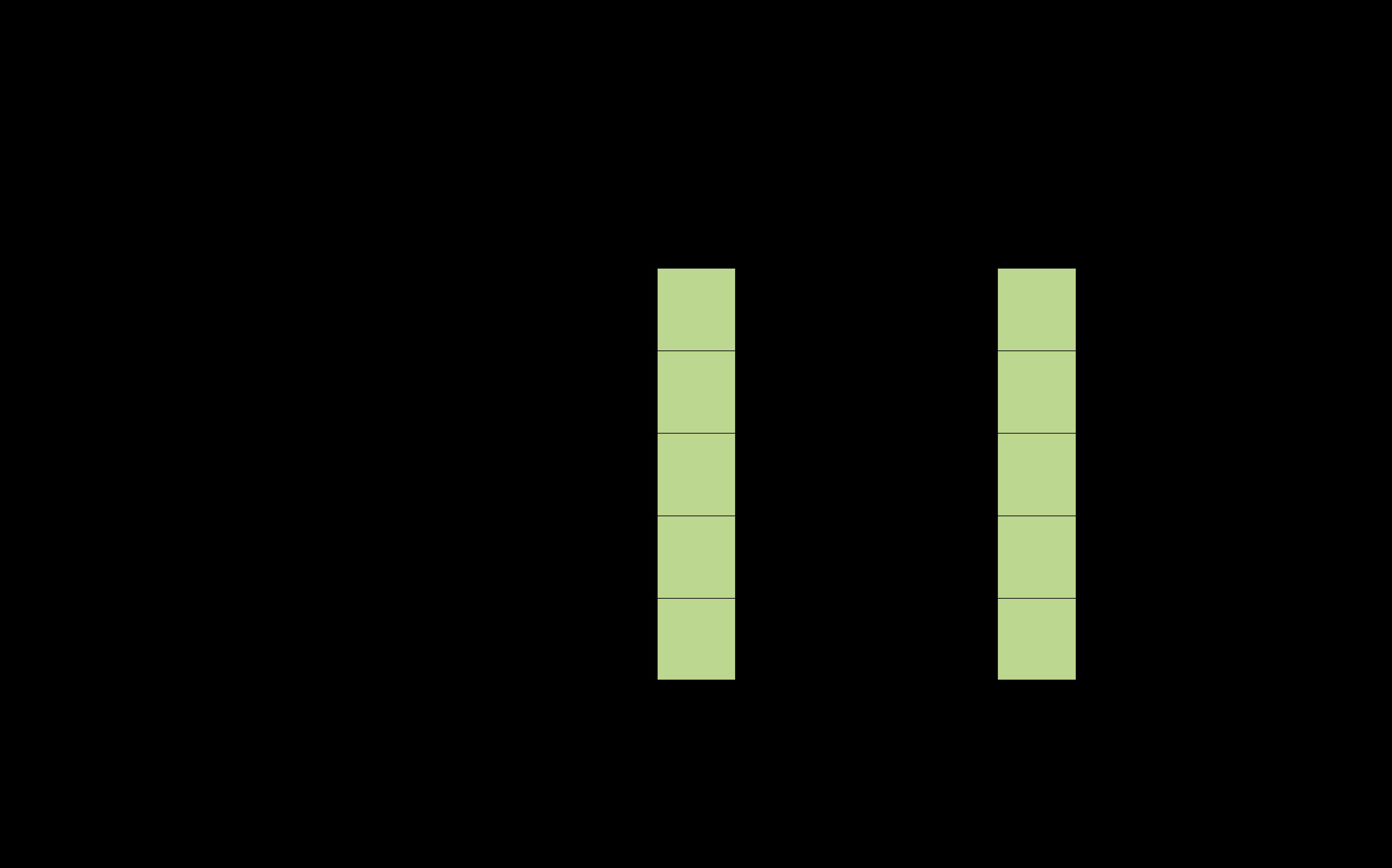 aromagramma kersus