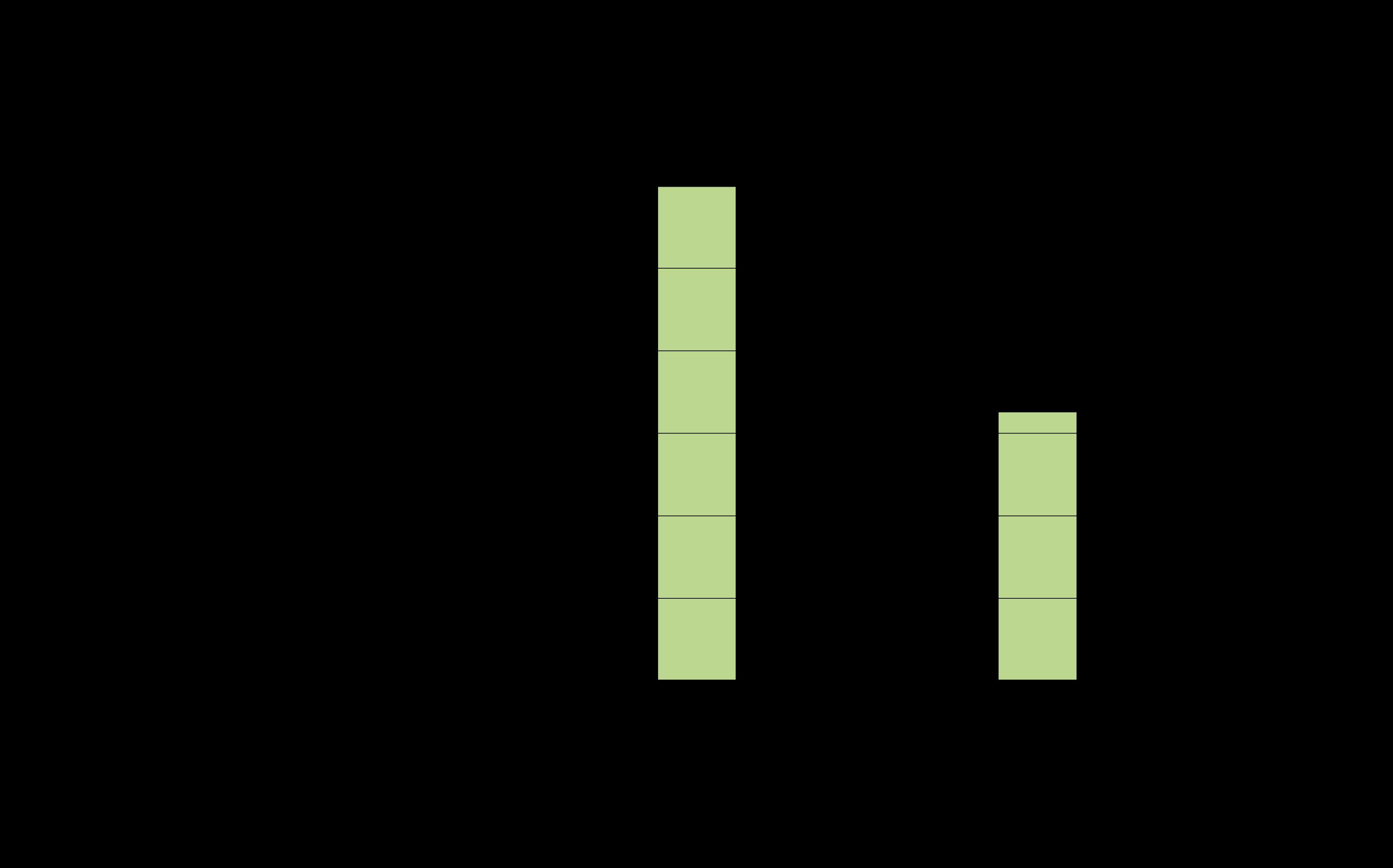 aromagramma merlot khorus