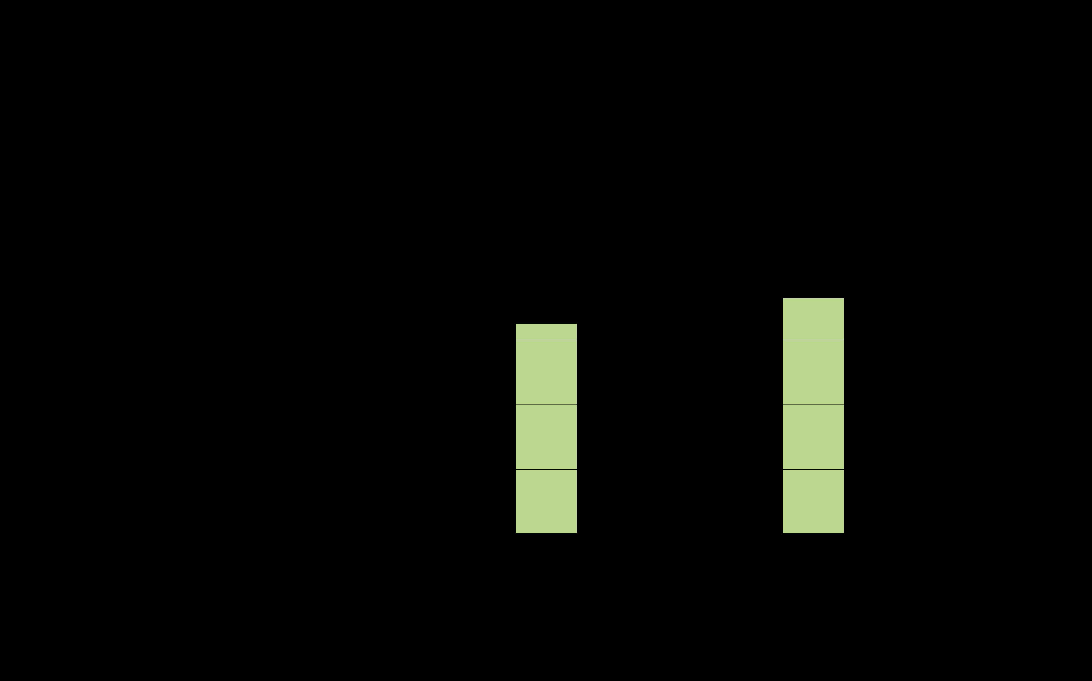 aromagramma soreli